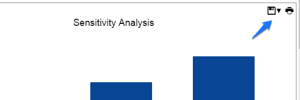 Printing Sensitivity Analysis